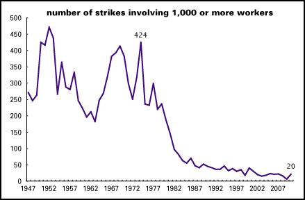 strikes.jpg
