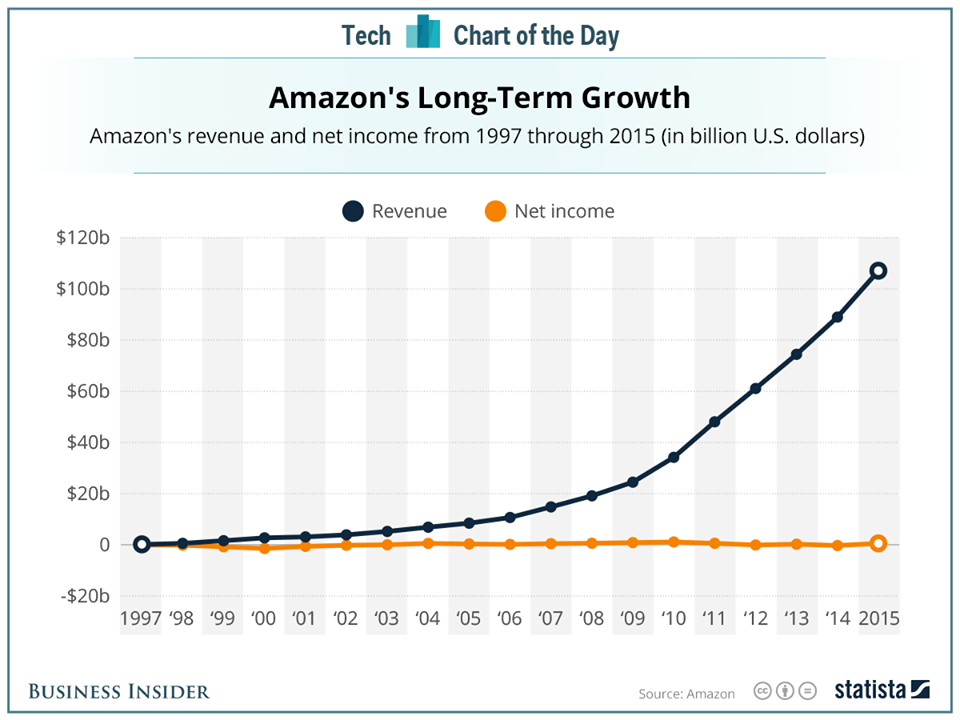 amazon_growth.png